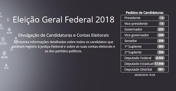 contas_eleicao2018